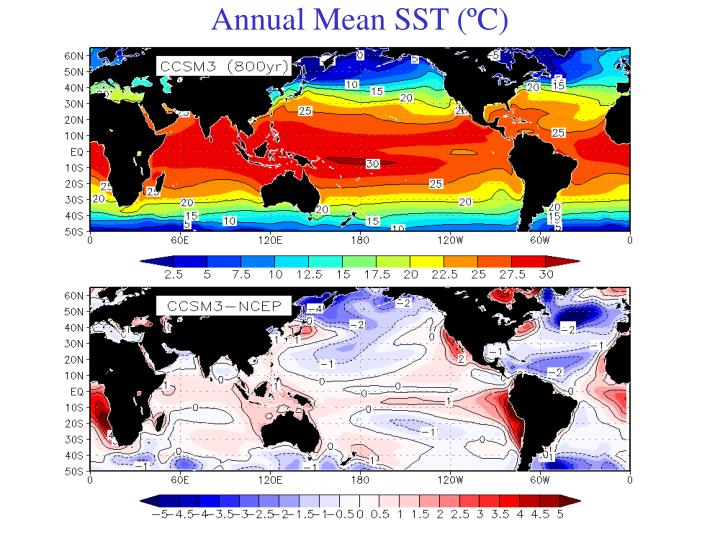 Annual Mean SST (