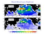 march mixed layer depth m