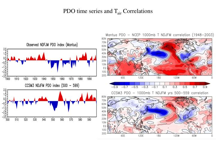 PDO time series and T