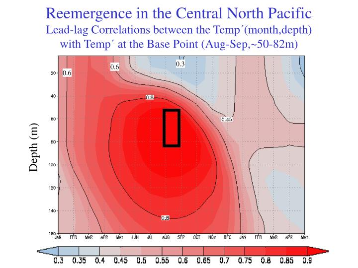 Reemergence in the Central North Pacific