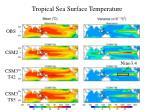 tropical sea surface temperature