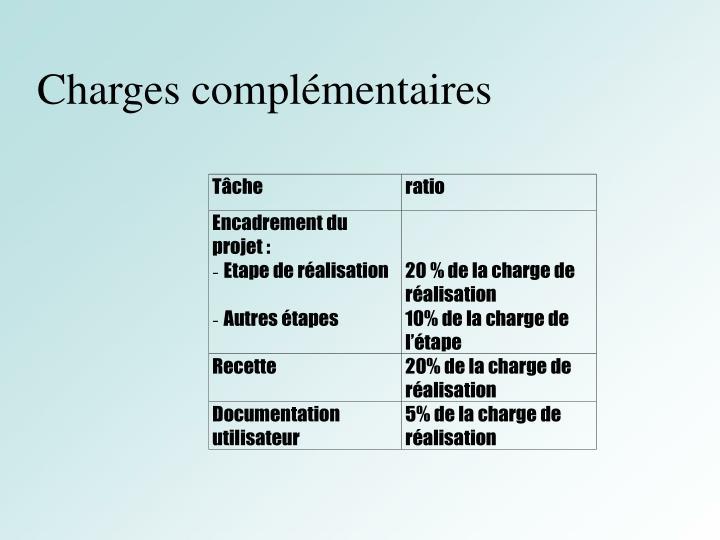 Charges complémentaires