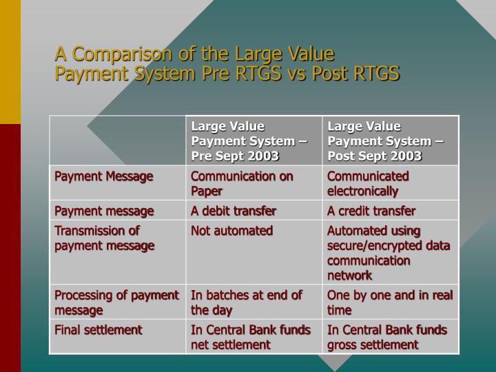 A Comparison of the Large Value