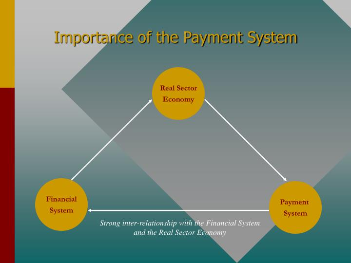 Importance of the Payment System