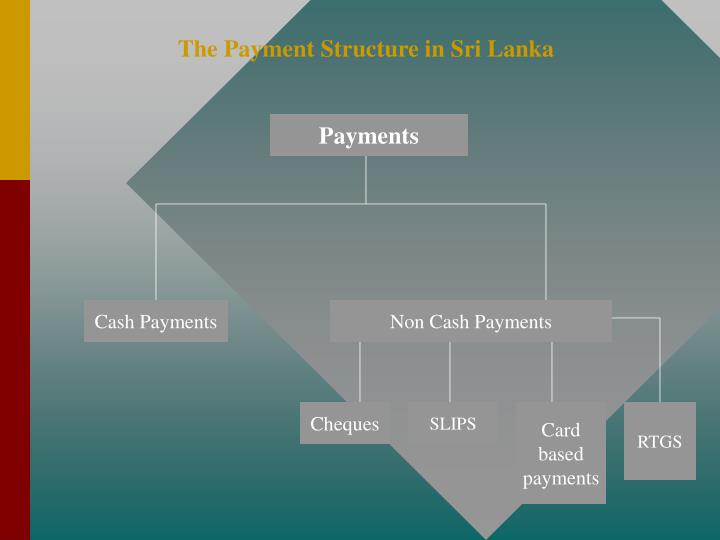 The Payment Structure in Sri Lanka
