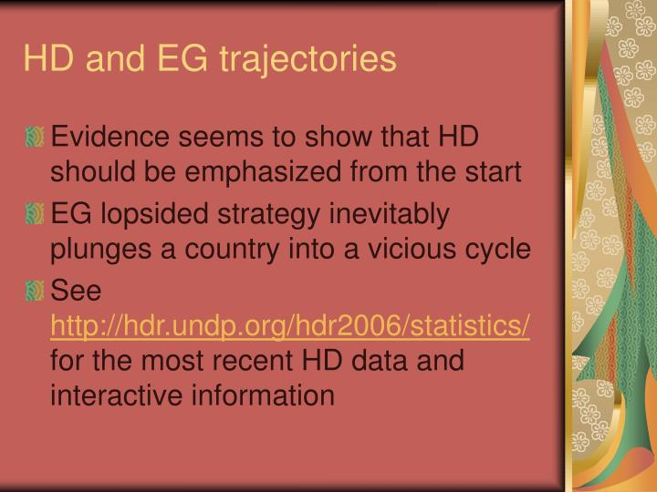HD and EG trajectories