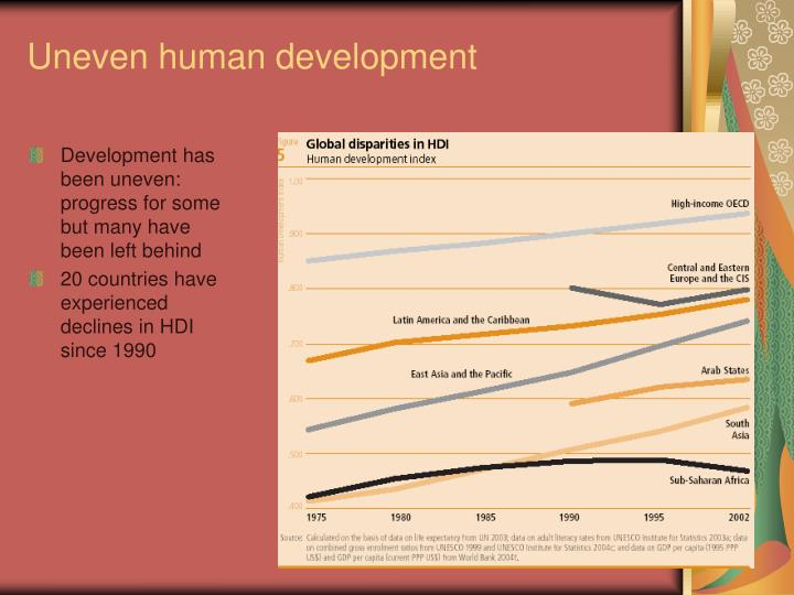 Uneven human development