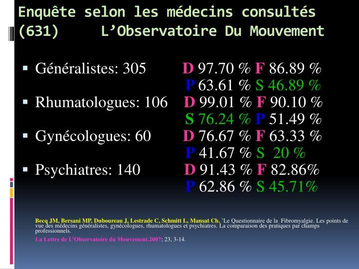 Enquête selon les médecins consultés (631)     L'Observatoire Du Mouvement