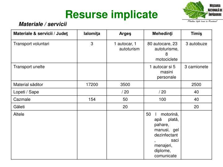 Resurse implicate