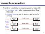 layered communications