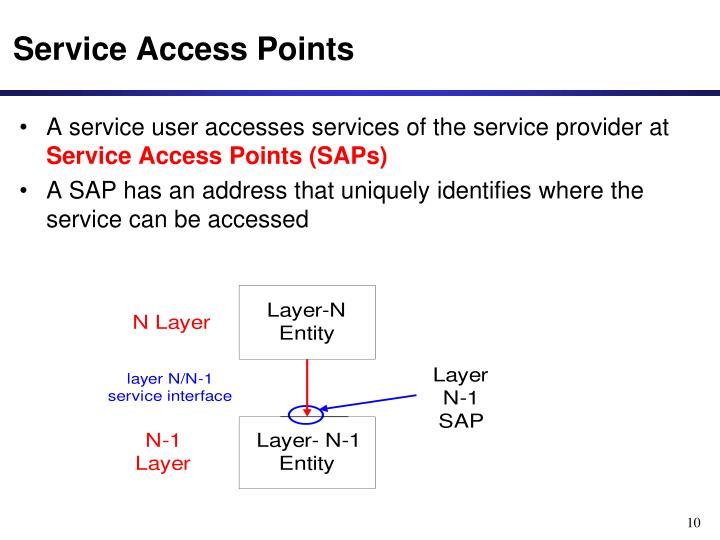 Service Access Points