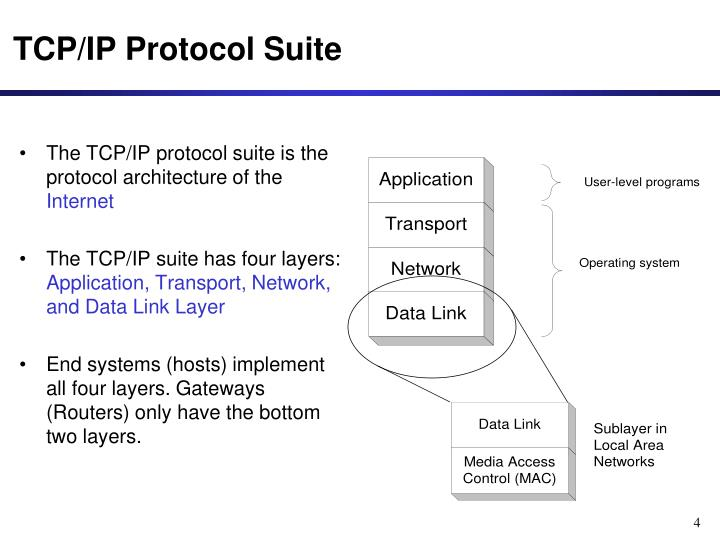 The TCP/IP protocol suite is the protocol architecture of the