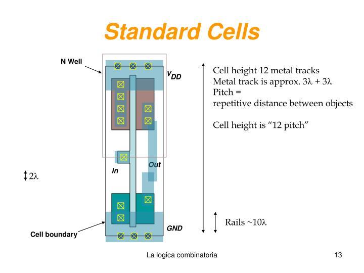 Standard Cells