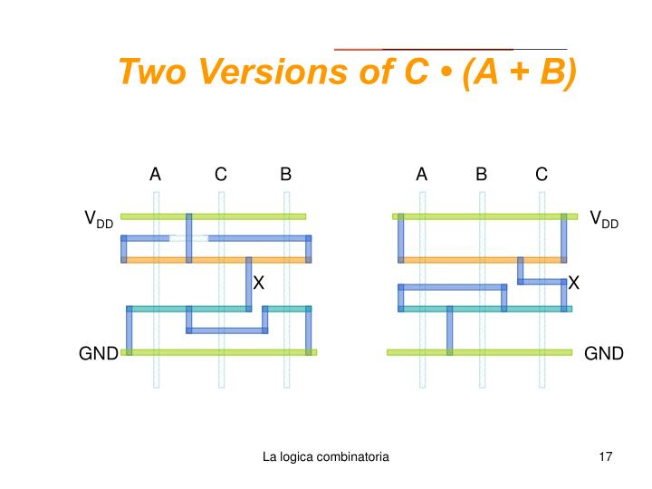 Two Versions of C • (A + B)