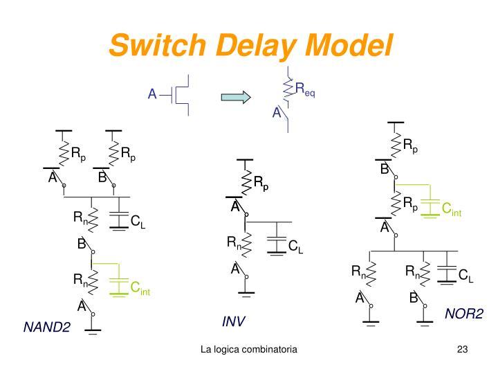 Switch Delay Model