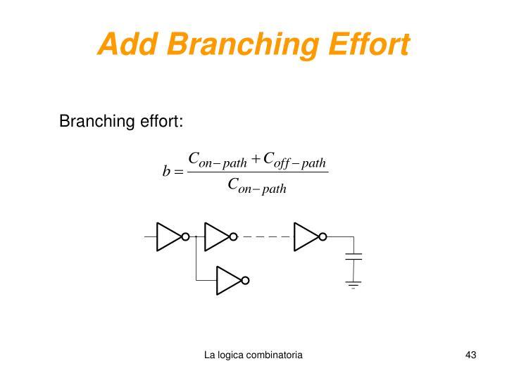 Add Branching Effort