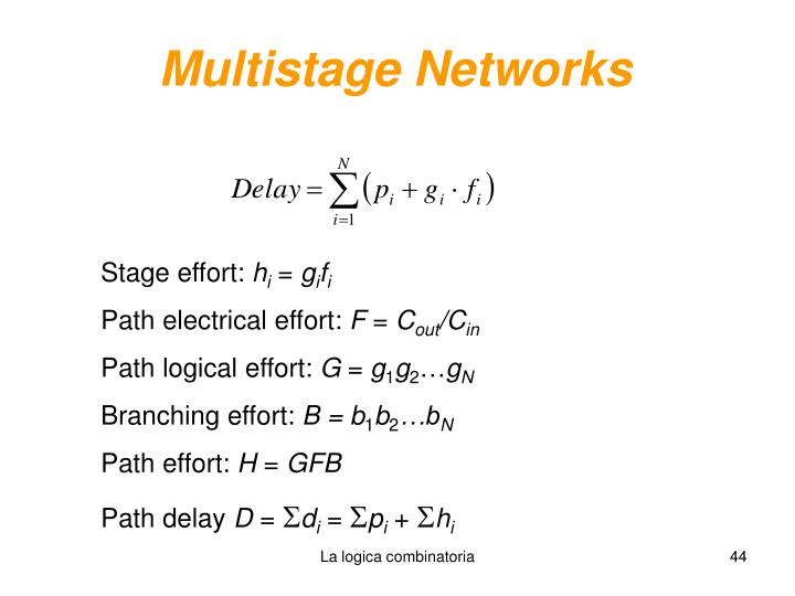 Multistage Networks