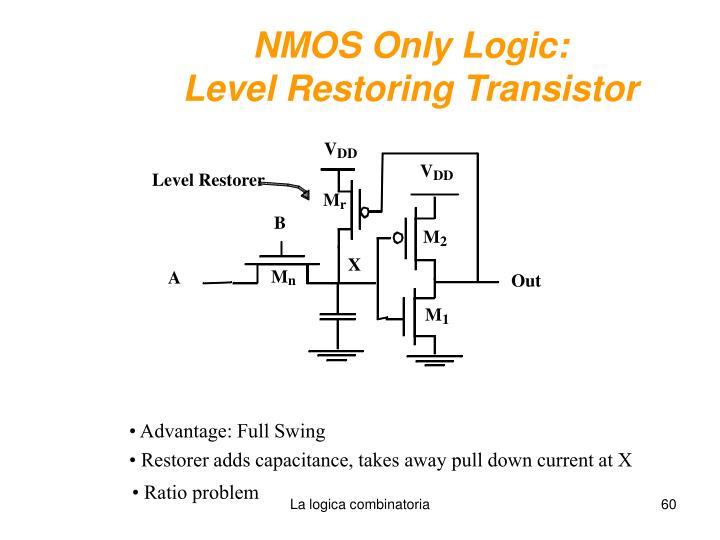 NMOS Only Logic: