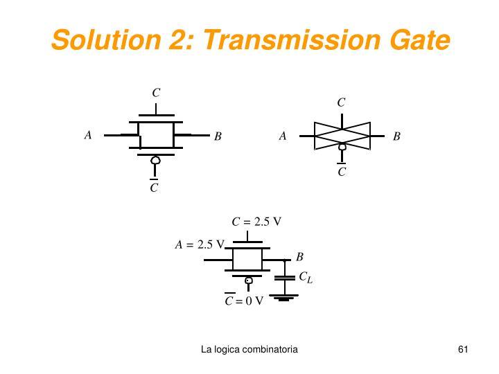 Solution 2: Transmission Gate