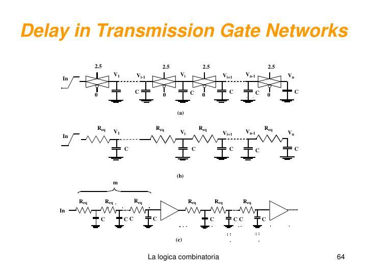 Delay in Transmission Gate Networks