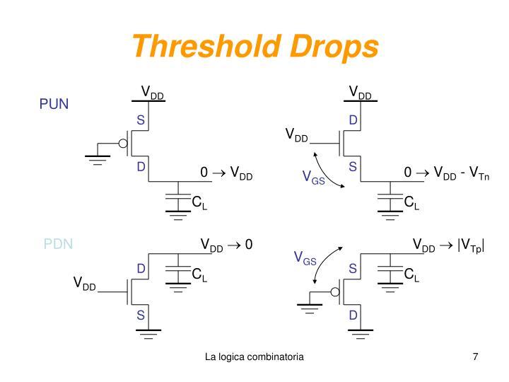 Threshold Drops