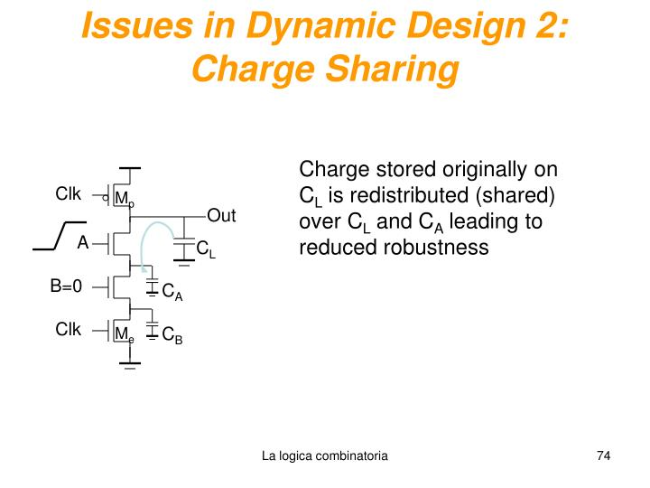 Issues in Dynamic Design 2: Charge Sharing