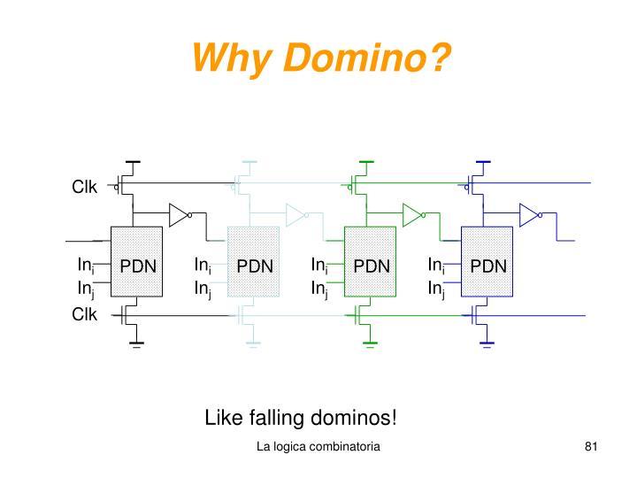 Why Domino?