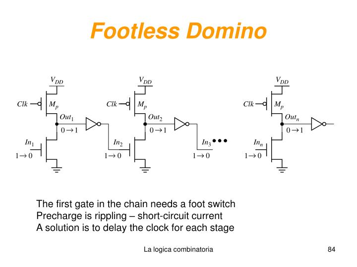 Footless Domino