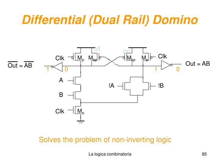 Differential (Dual Rail) Domino
