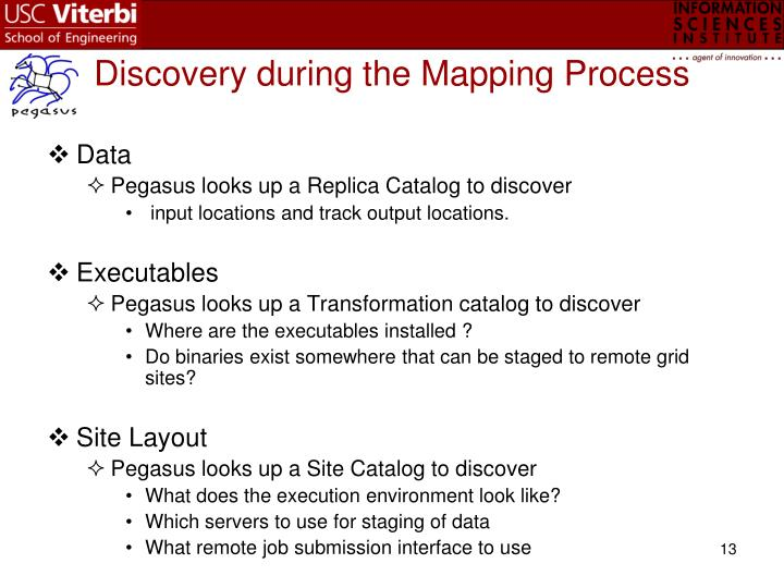 Discovery during the Mapping Process