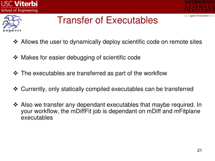 Transfer of Executables