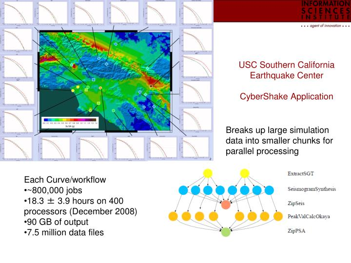 USC Southern California Earthquake Center