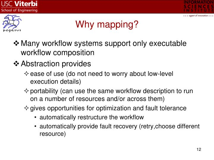 Why mapping?