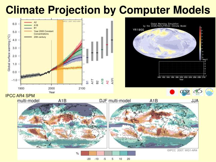 Climate Projection by Computer Models