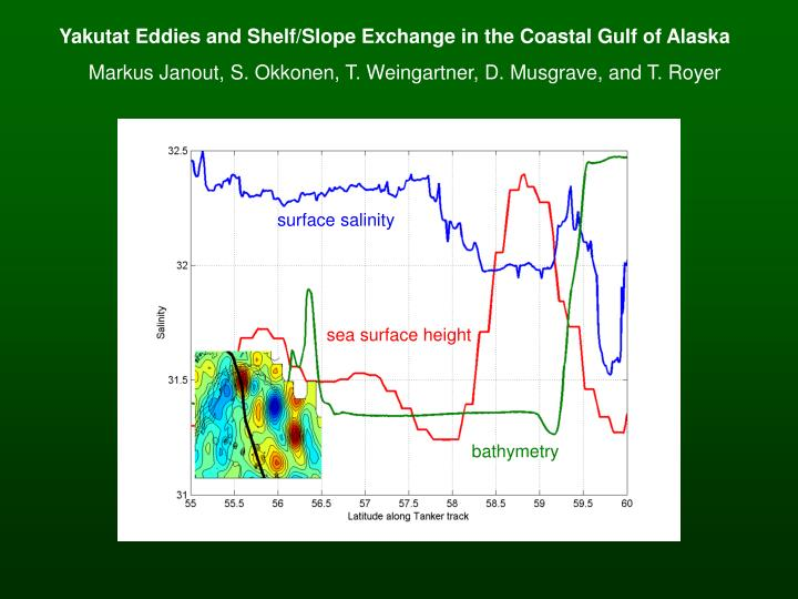 Yakutat Eddies and Shelf/Slope Exchange in the Coastal Gulf of Alaska
