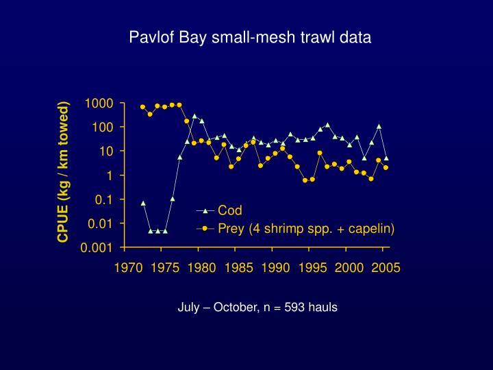 Pavlof Bay small-mesh trawl data