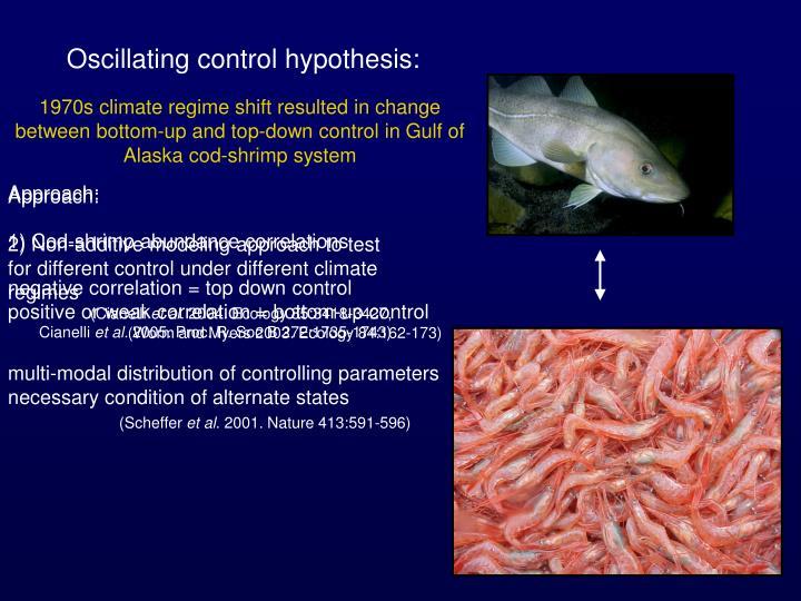 Oscillating control hypothesis: