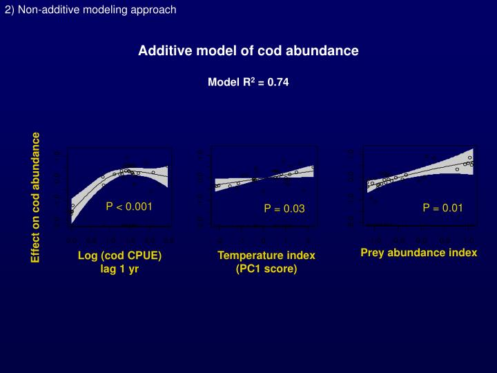 2) Non-additive modeling approach