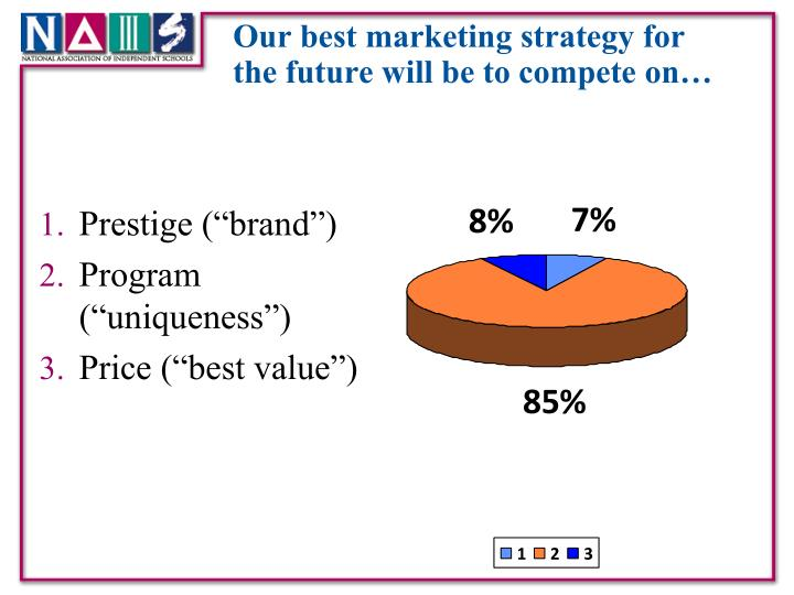 Our best marketing strategy for the future will be to compete on…