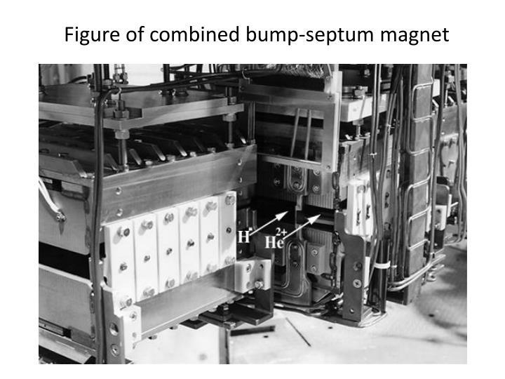 Figure of combined bump-septum magnet