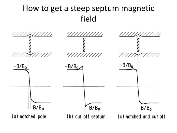 How to get a steep septum magnetic field