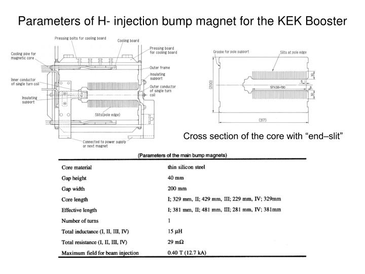 Parameters of H- injection bump magnet for the KEK Booster