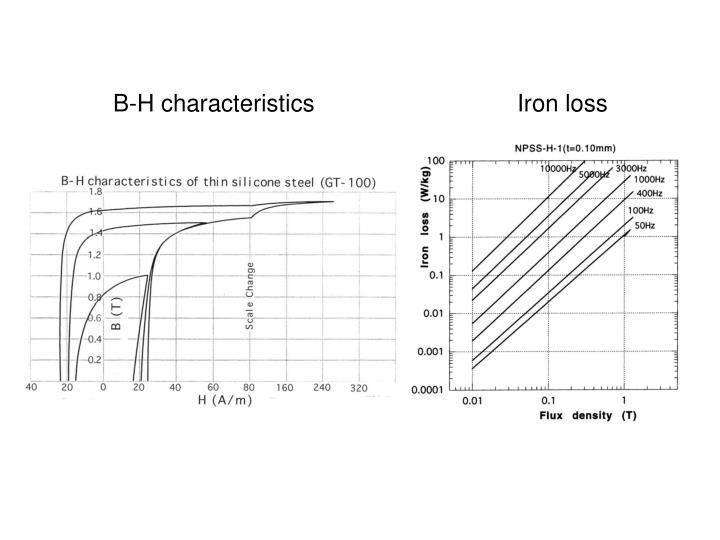 B-H characteristics