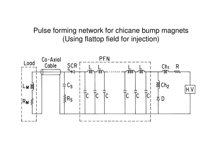 Pulse forming network for