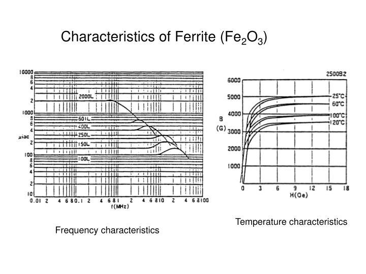 Characteristics of Ferrite (Fe