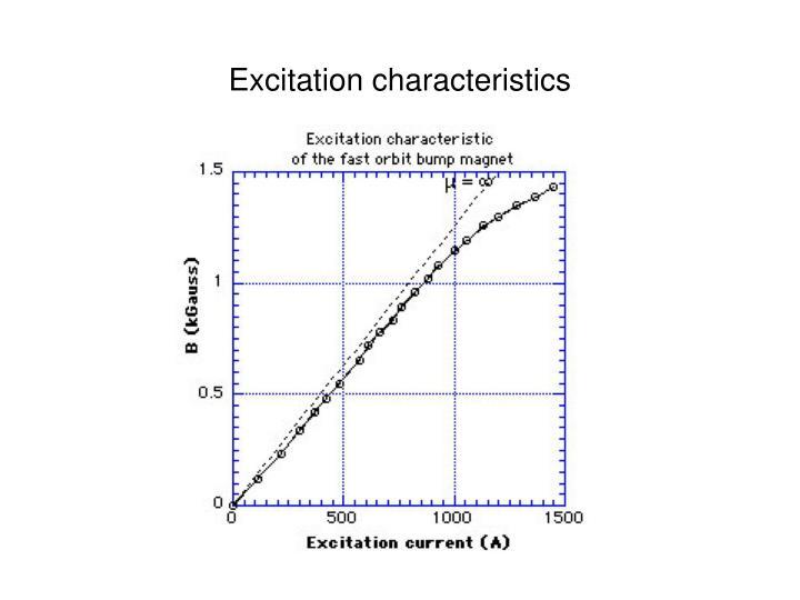 Excitation characteristics