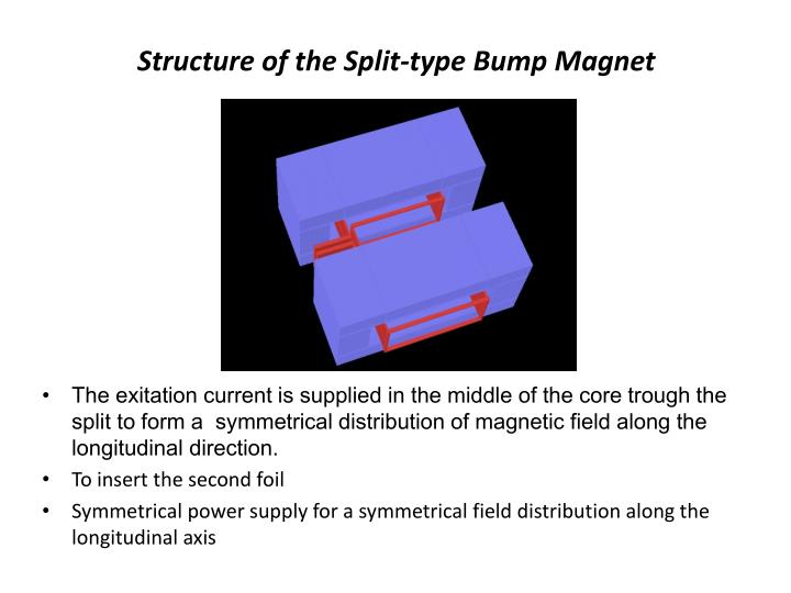 Structure of the Split-type Bump Magnet