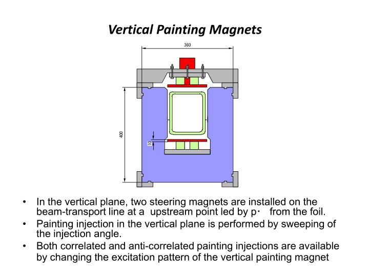 Vertical Painting Magnets