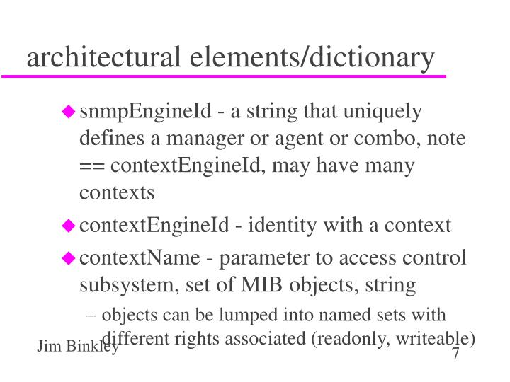 architectural elements/dictionary
