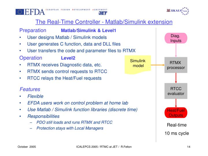 The Real-Time Controller - Matlab/Simulink extension
